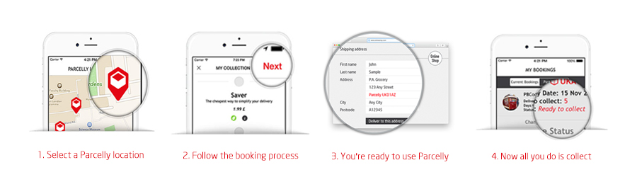 Parcelly ClickCollect App Screens